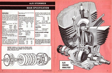 Engine Analysis 1970